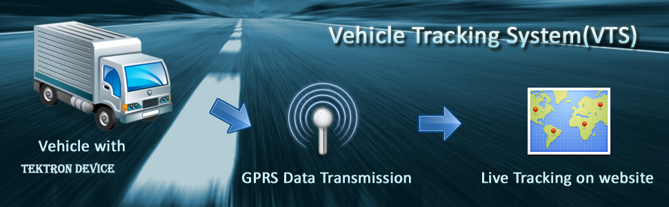 Vehicle Tracking System Dubai Sharjah Ajman