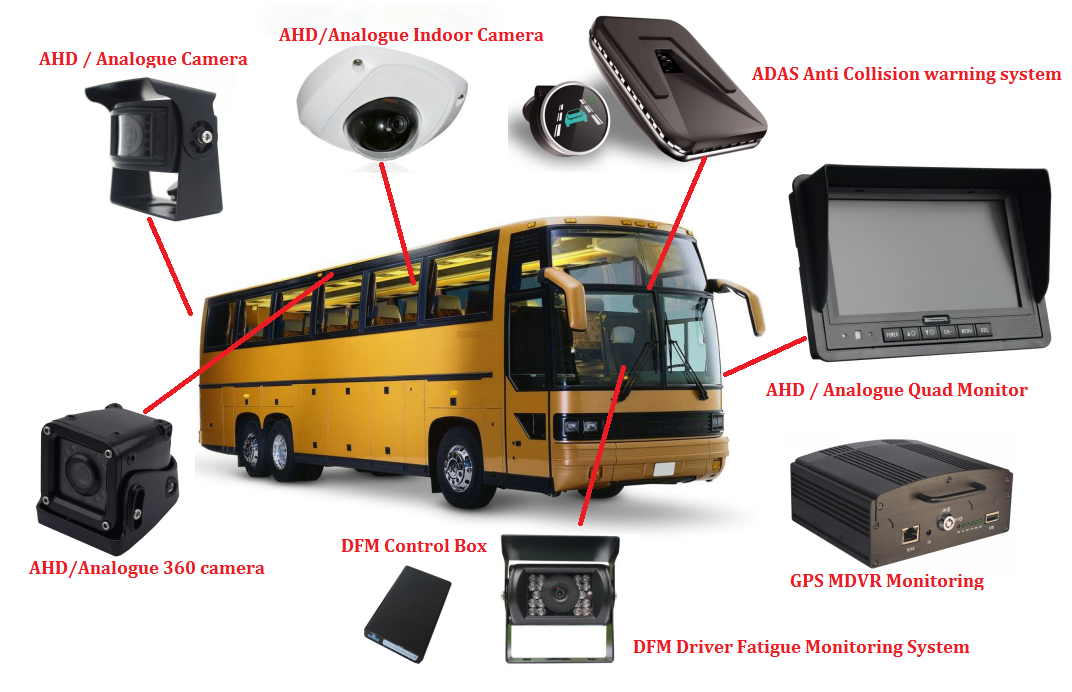 School Bus Camera Systems Dubai Sharjah Abu Dhabi Oman Saudi
